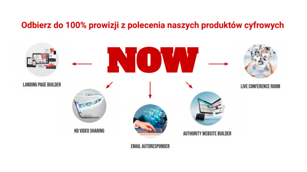 NOW Lifestyle - NLS - Andrzej Rybak